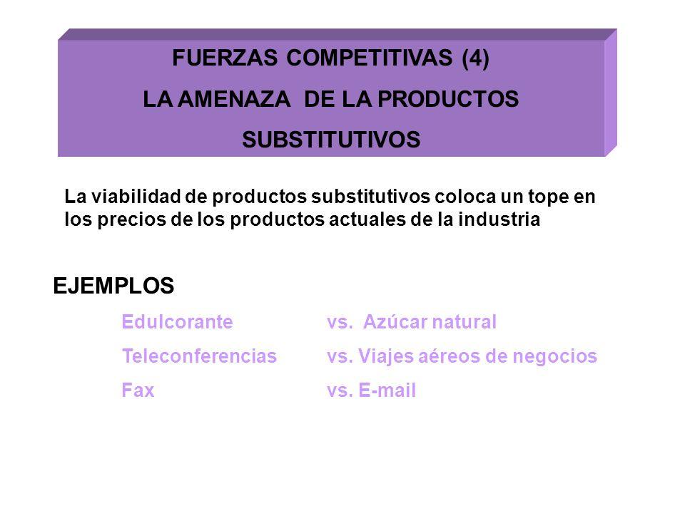 FUERZAS COMPETITIVAS (5) LA INTENSIDAD DE LA RIVALIDAD ENTRE LOS COMPETIDORES RIVALIDAD:Búsqueda activa del aumento en nuestra cuota de mercado a expensas de los rivales EJEMPLO:Coca-Cola vs.