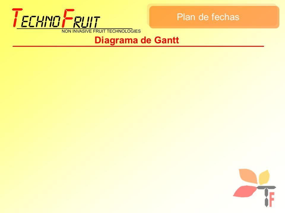 Diagrama de Gantt Plan de fechas