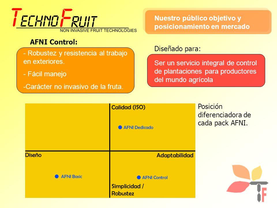 AFNI Control: - Robustez y resistencia al trabajo en exteriores. - Fácil manejo -Carácter no invasivo de la fruta. Ser un servicio integral de control