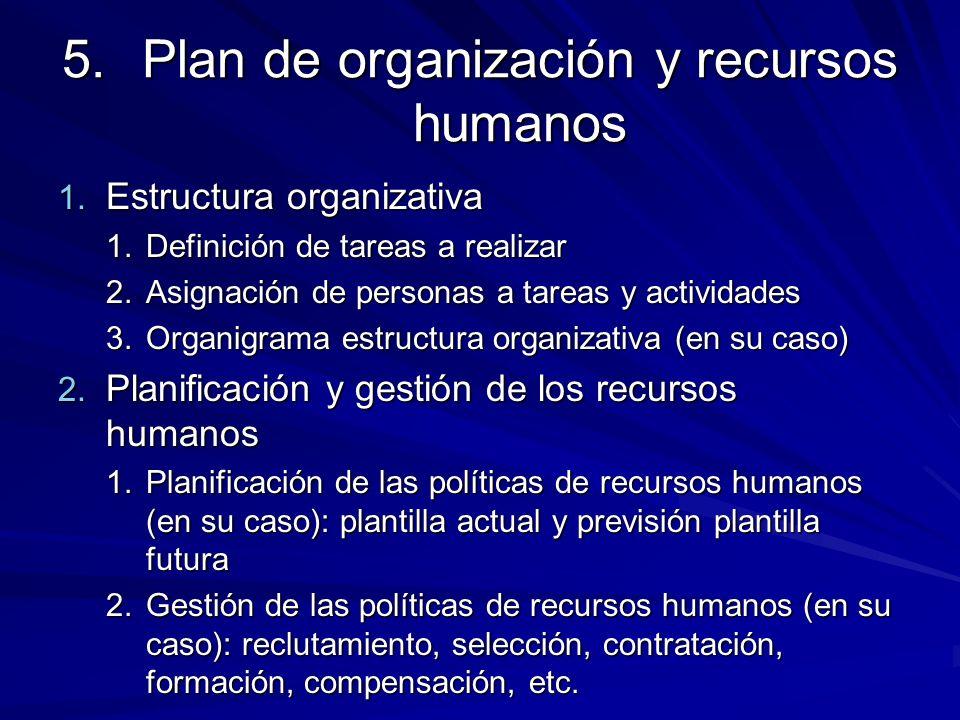 5.Plan de organización y recursos humanos 1. Estructura organizativa 1.Definición de tareas a realizar 2.Asignación de personas a tareas y actividades