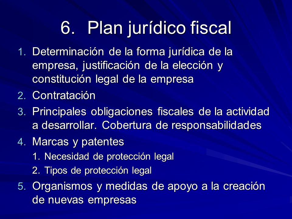 6.Plan jurídico fiscal 1. Determinación de la forma jurídica de la empresa, justificación de la elección y constitución legal de la empresa 2. Contrat