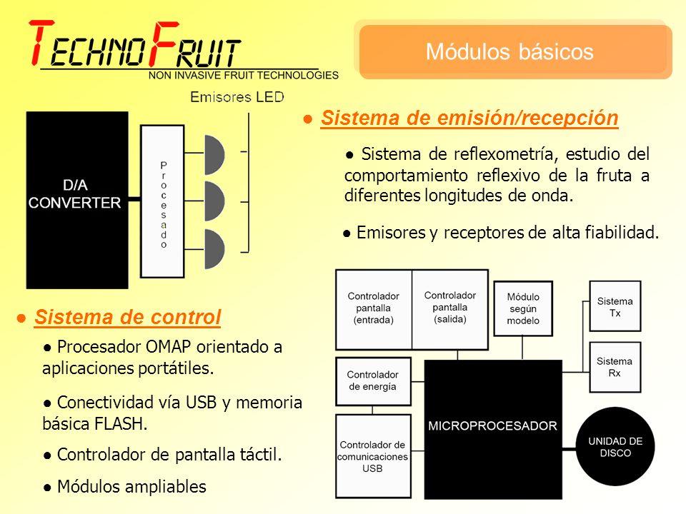 Módulos básicos Sistema de reflexometría, estudio del comportamiento reflexivo de la fruta a diferentes longitudes de onda. Emisores y receptores de a