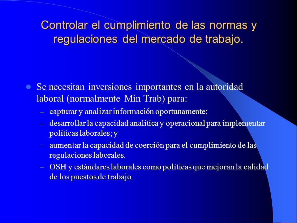 Controlar el cumplimiento de las normas y regulaciones del mercado de trabajo.