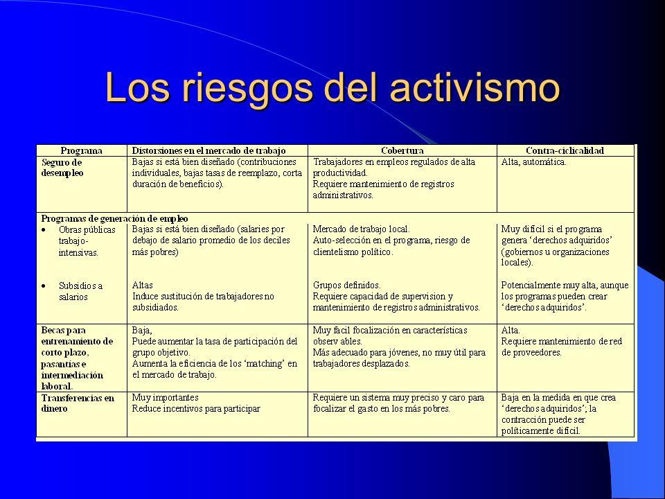 Los riesgos del activismo