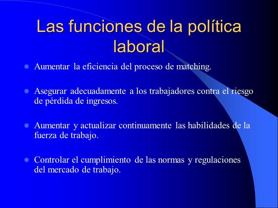 Las funciones de la política laboral Aumentar la eficiencia del proceso de matching.