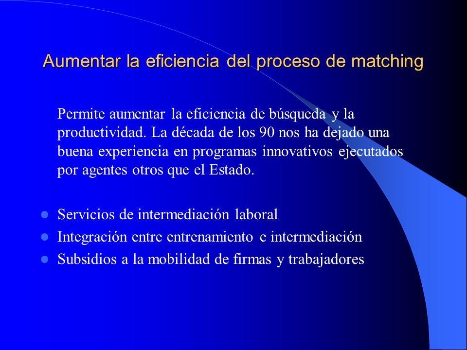 Aumentar la eficiencia del proceso de matching Permite aumentar la eficiencia de búsqueda y la productividad.