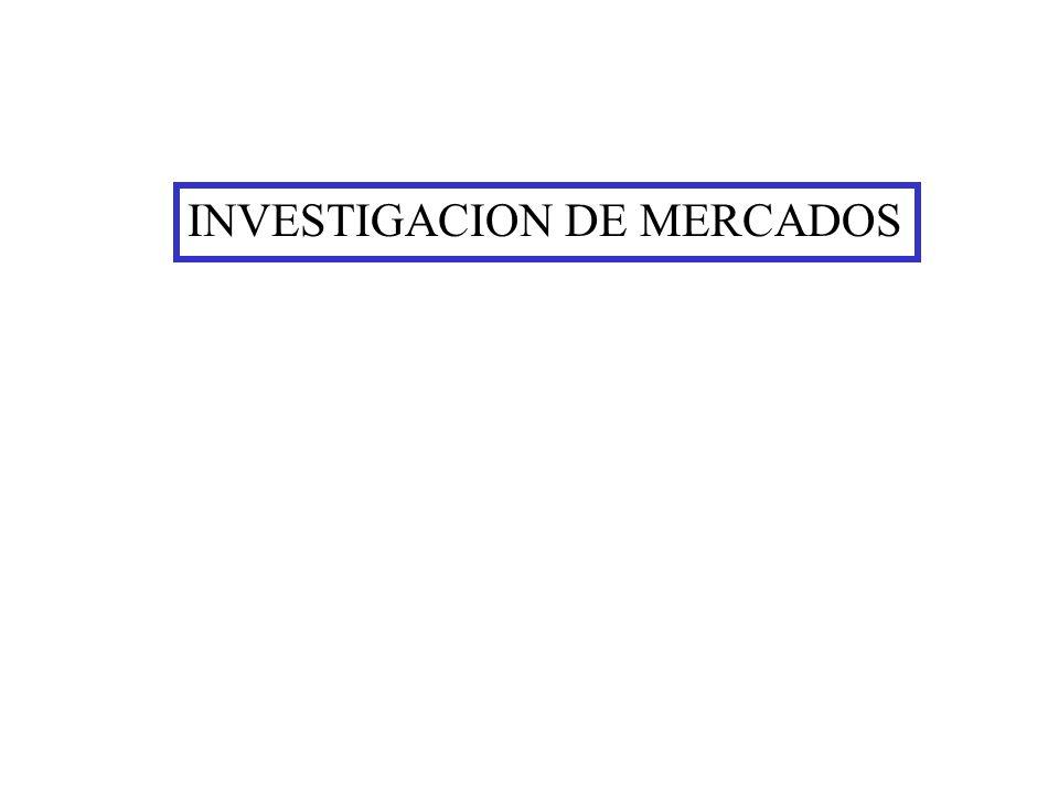 ¿ QUE ES LA INVESTIGACION DE MERCADOS.