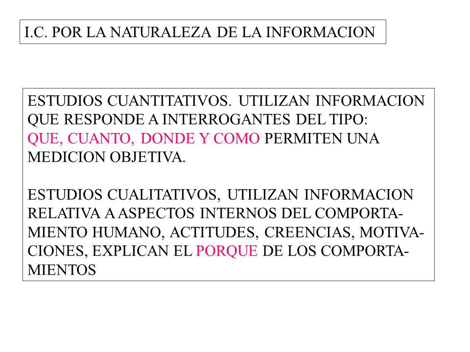 I.C. POR LA NATURALEZA DE LA INFORMACION ESTUDIOS CUANTITATIVOS. UTILIZAN INFORMACION QUE RESPONDE A INTERROGANTES DEL TIPO: QUE, CUANTO, DONDE Y COMO