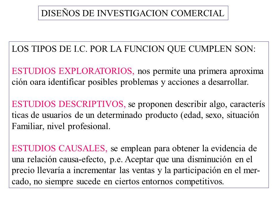 DISEÑOS DE INVESTIGACION COMERCIAL LOS TIPOS DE I.C. POR LA FUNCION QUE CUMPLEN SON: ESTUDIOS EXPLORATORIOS, nos permite una primera aproxima ción oar