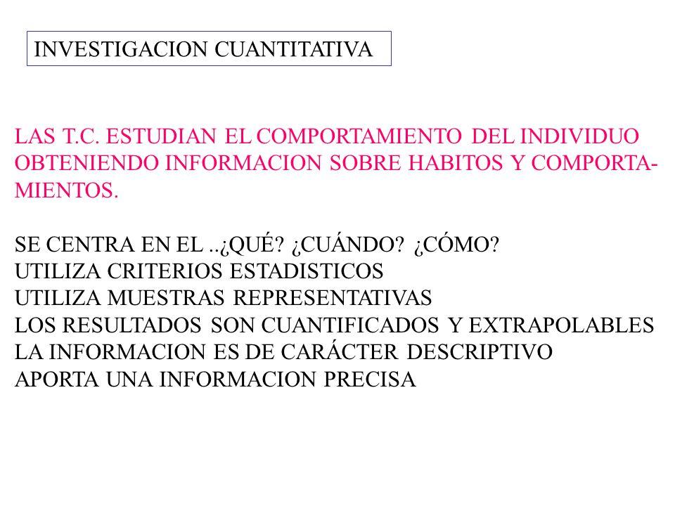 INVESTIGACION CUANTITATIVA LAS T.C. ESTUDIAN EL COMPORTAMIENTO DEL INDIVIDUO OBTENIENDO INFORMACION SOBRE HABITOS Y COMPORTA- MIENTOS. SE CENTRA EN EL