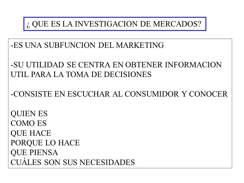 ¿ QUE ES LA INVESTIGACION DE MERCADOS? -ES UNA SUBFUNCION DEL MARKETING -SU UTILIDAD SE CENTRA EN OBTENER INFORMACION UTIL PARA LA TOMA DE DECISIONES