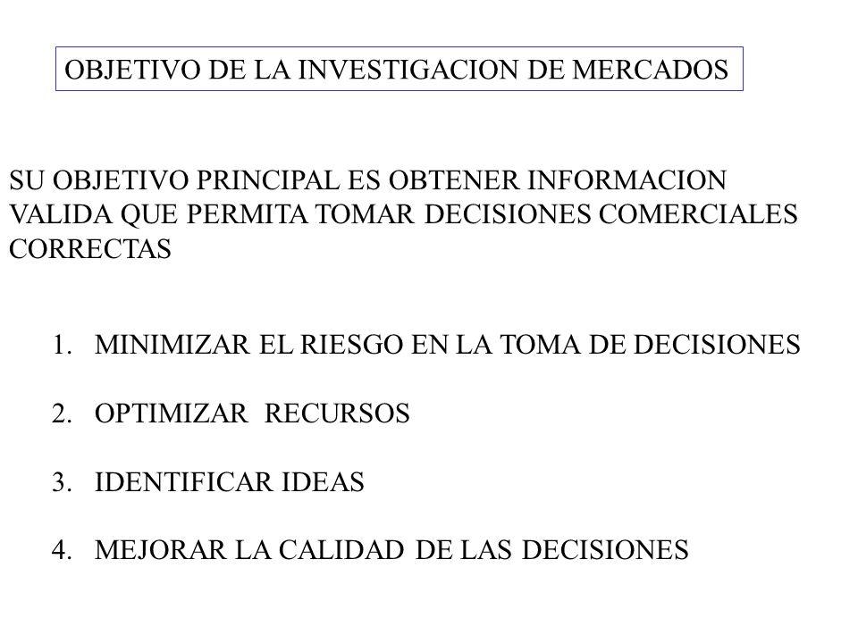 OBJETIVO DE LA INVESTIGACION DE MERCADOS SU OBJETIVO PRINCIPAL ES OBTENER INFORMACION VALIDA QUE PERMITA TOMAR DECISIONES COMERCIALES CORRECTAS 1.MINI