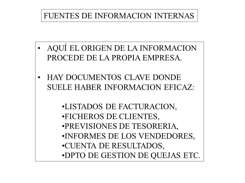 FUENTES DE INFORMACION INTERNAS AQUÍ EL ORIGEN DE LA INFORMACION PROCEDE DE LA PROPIA EMPRESA. HAY DOCUMENTOS CLAVE DONDE SUELE HABER INFORMACION EFIC