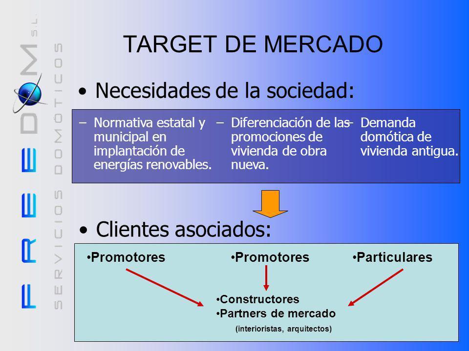 ANÁLISIS DE MERCADO (II) Cifras: –Facturación en España en el mercado de la domótica. 2005 se estima se ha cuadriplicado desde 1997. –2005 750.000 viv