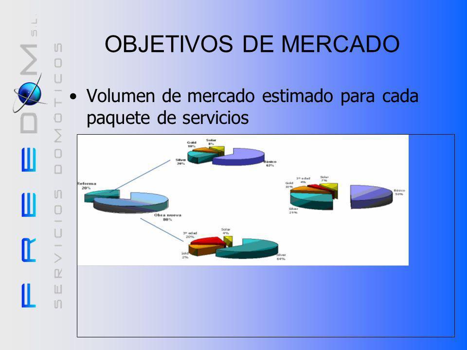MÁRKETING OPERATIVO (II) Política de comunicación –Anuncios publicitarios. –Portal de Empresa. –Comercial. –Espacio Promocional en Casa Decor. Polític