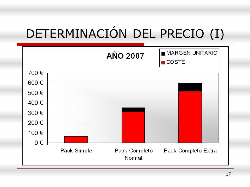 16 VENTAS DE LOS PRODUCTOS Mayores beneficios con el Pack Simple