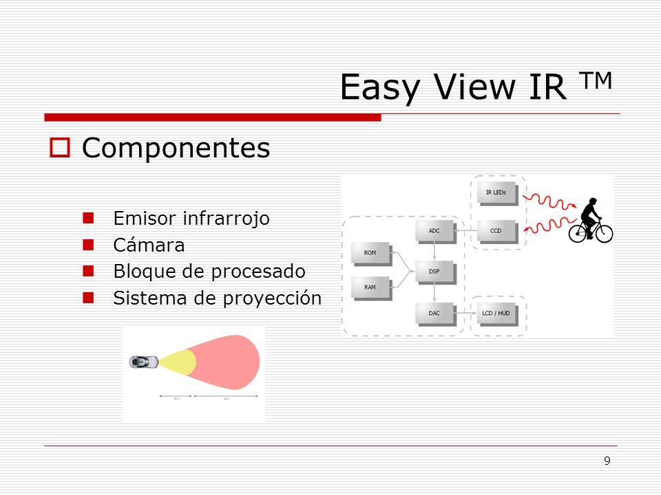 8 El producto Sistema de visión asistida De noche En condiciones meteorológicas adversas Tecnología infrarroja Procesado de imagen