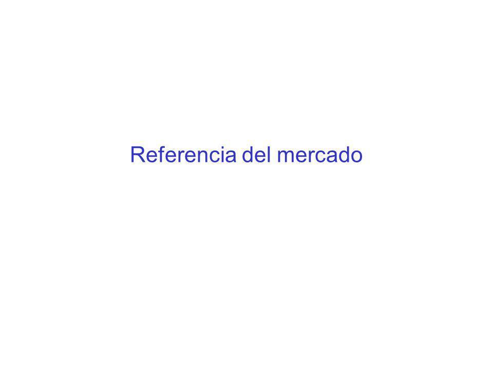Elementos del Servicio Acceso: CVP Red FR RDSI