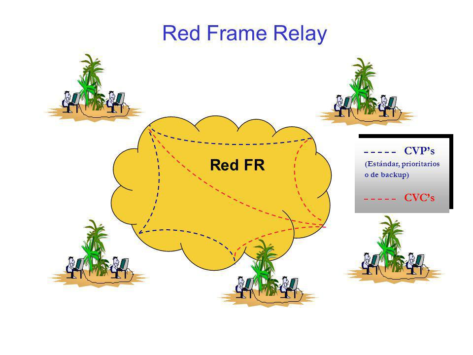 Red Frame Relay Red FR CVCs CVPs (Estándar, prioritarios o de backup)