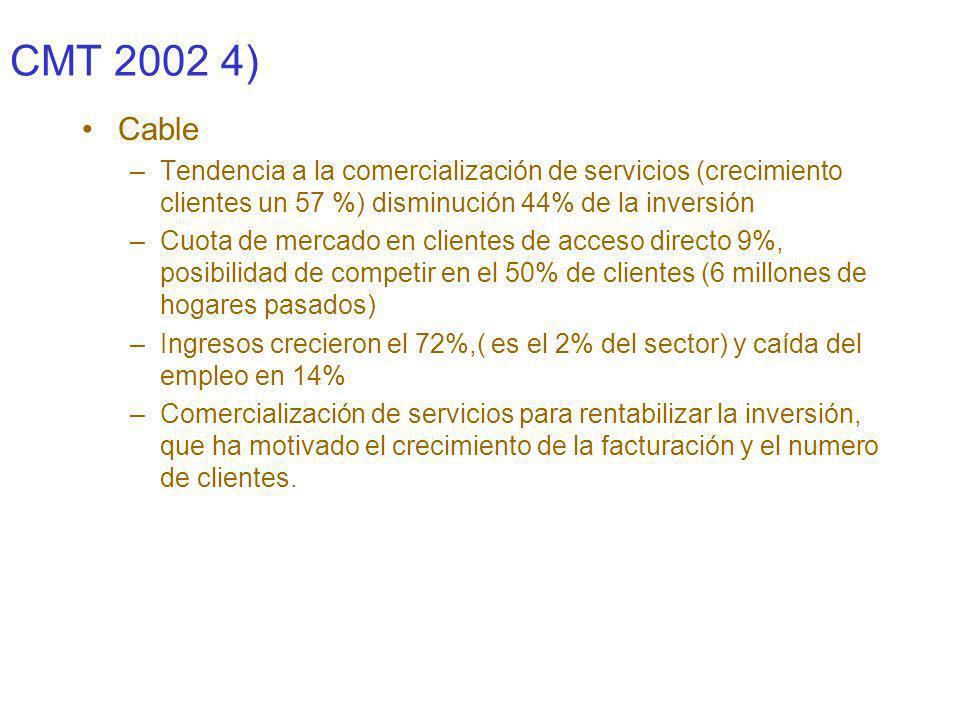 Comparativa económica E1 (3 km) Fuente: Teligen