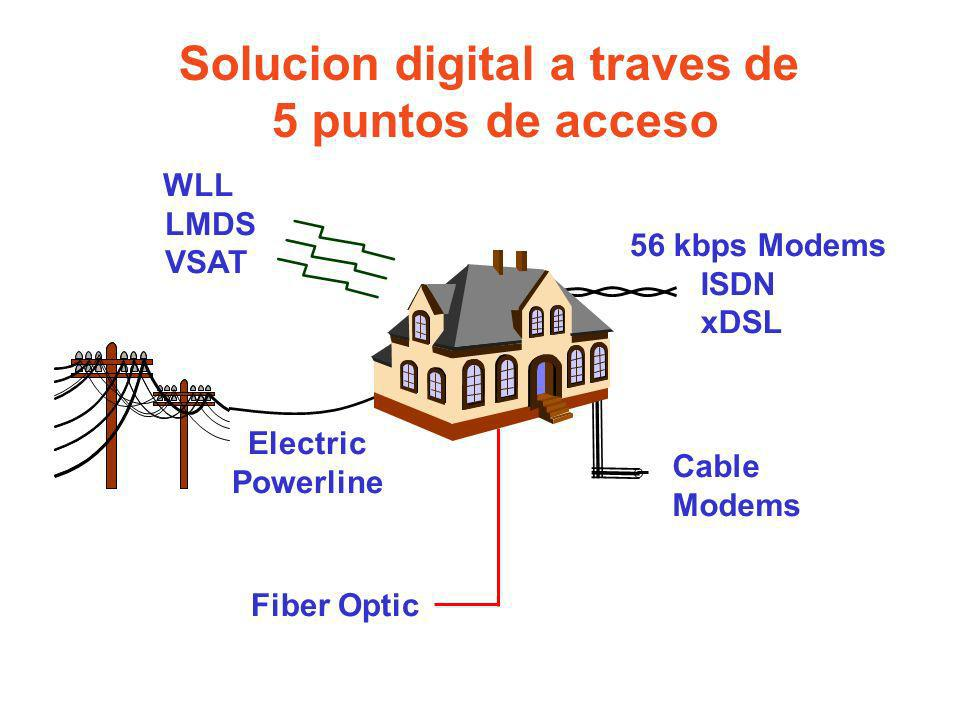 Solucion digital a traves de 5 puntos de acceso Cable Modems Electric Powerline WLL LMDS VSAT 56 kbps Modems ISDN xDSL Fiber Optic