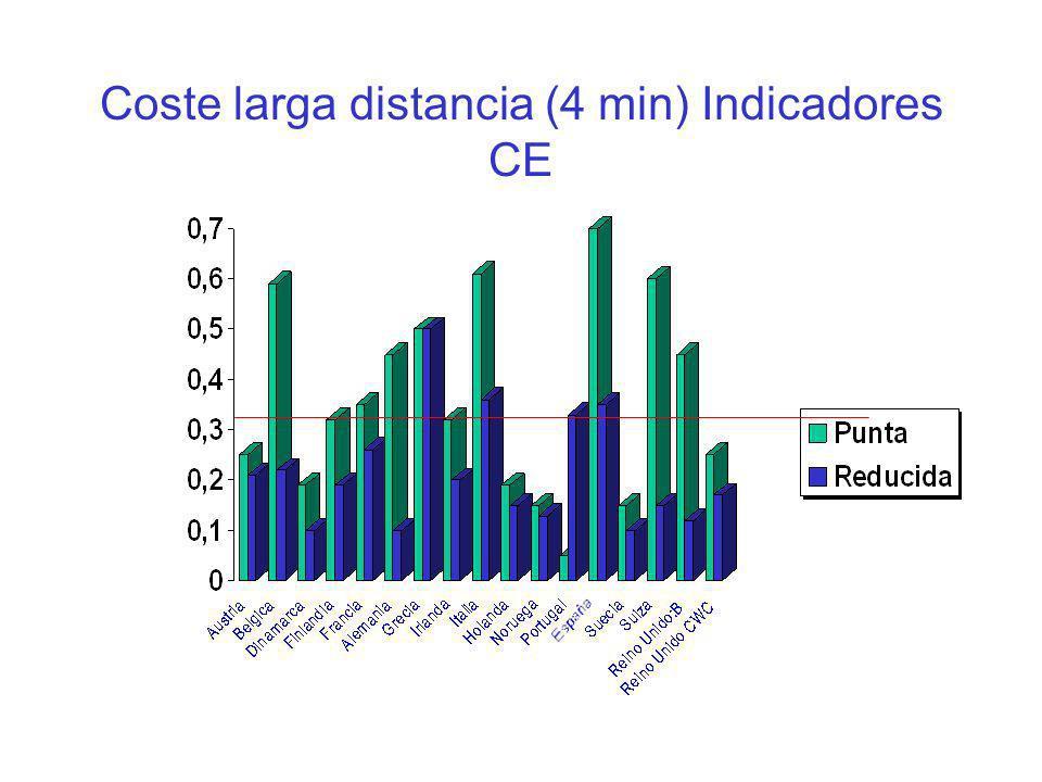 Comparativa telefonía Teligen: may 2002
