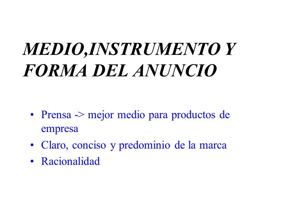 MEDIO,INSTRUMENTO Y FORMA DEL ANUNCIO Prensa -> mejor medio para productos de empresa Claro, conciso y predominio de la marca Racionalidad