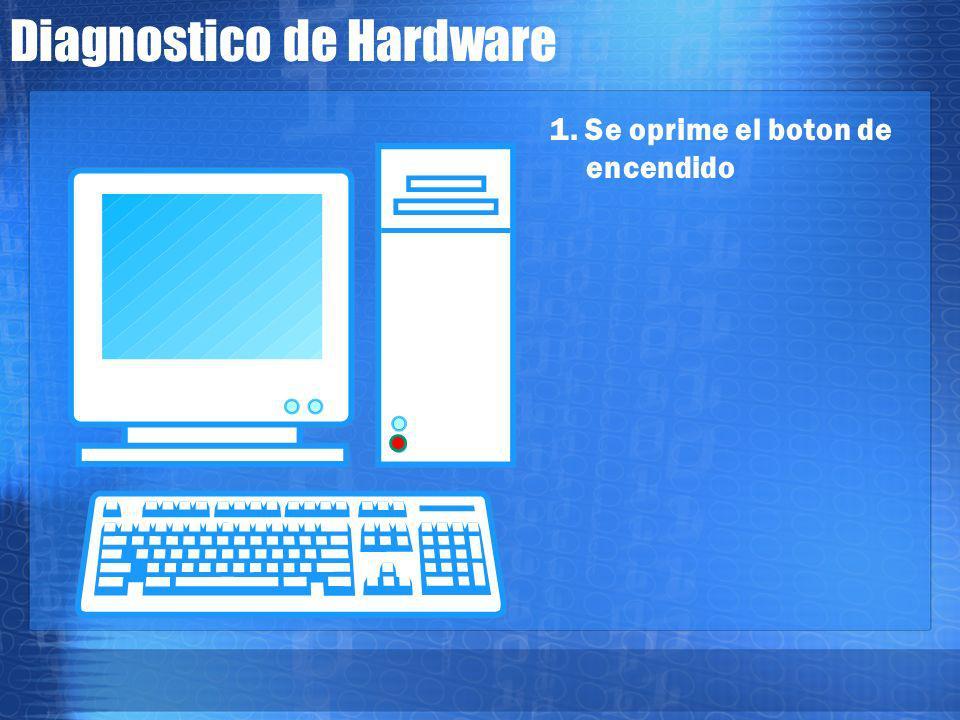 Diagnostico de Hardware 1. Se oprime el boton de encendido