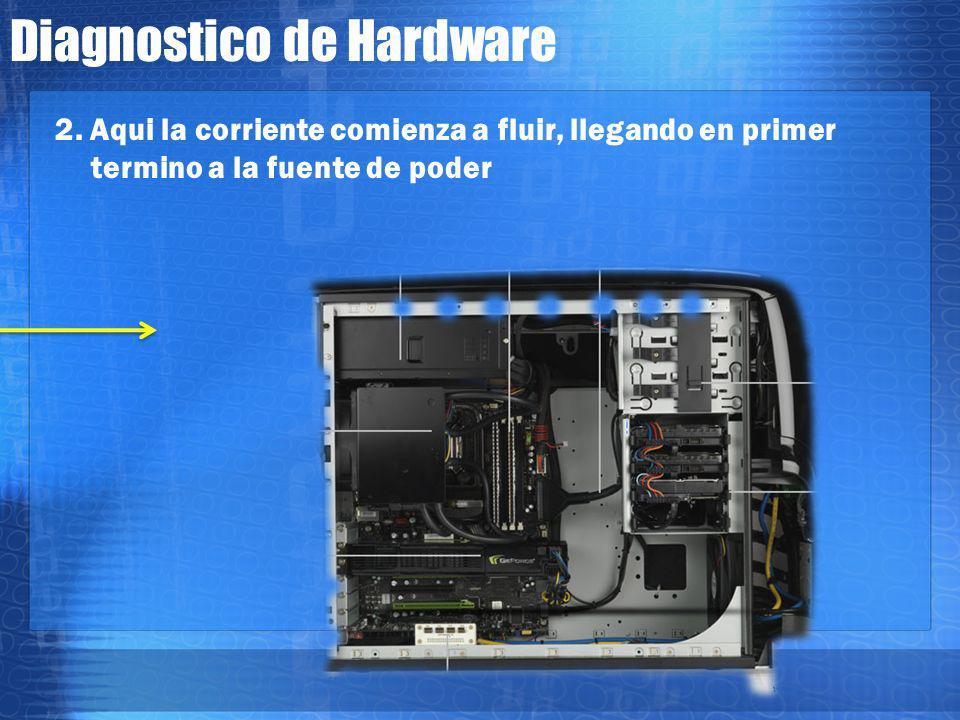 Diagnostico de Hardware 11.Mostro información de la bios pero no alcanza a ejecutarse nada mas.