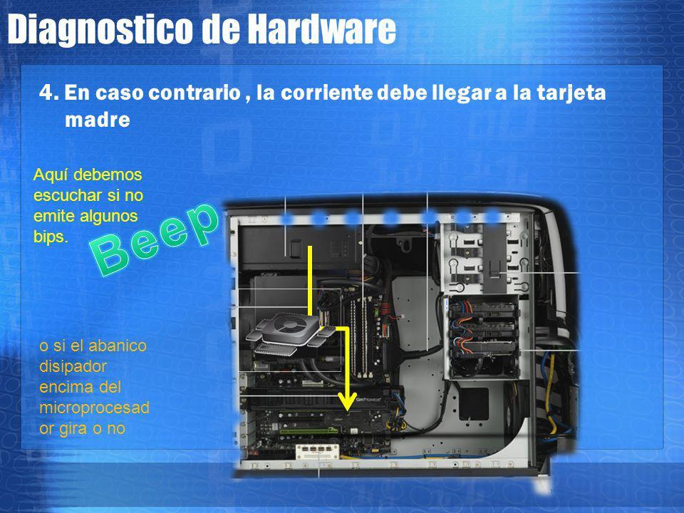 Diagnostico de Hardware 3. ¿Gira el abanico de la fuente de poder? Si no, aquí se presenta el primer problema. Algún fusible de la fuente de poder pue
