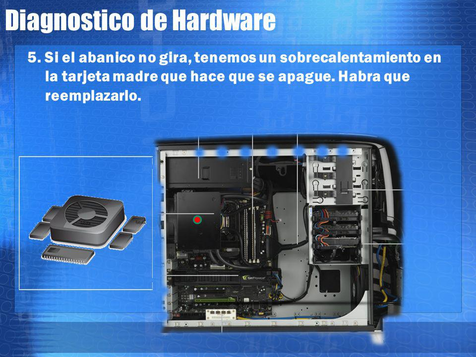 Diagnostico de Hardware 13.