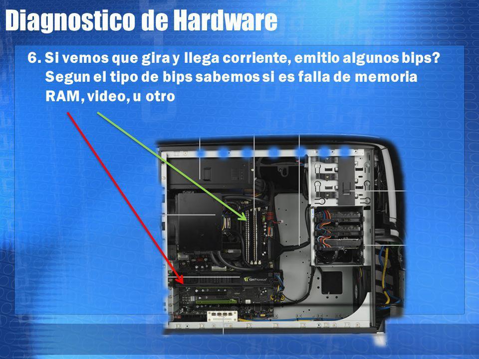 Diagnostico de Hardware 6.Si vemos que gira y llega corriente, emitio algunos bips.