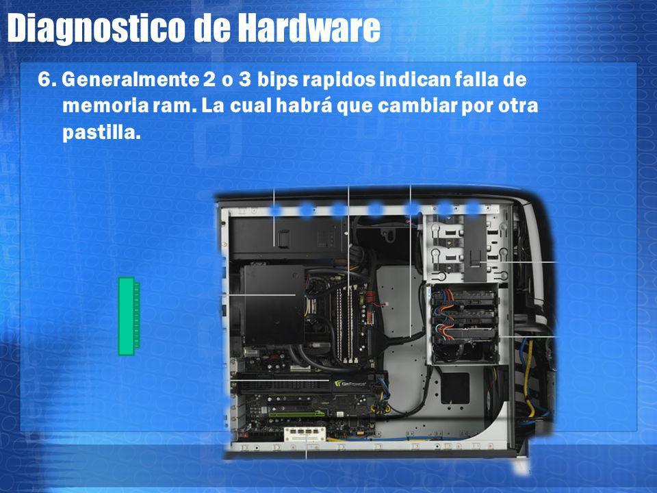 Diagnostico de Hardware 6. Si vemos que gira y llega corriente, emitio algunos bips? Segun el tipo de bips sabemos si es falla de memoria RAM, video,