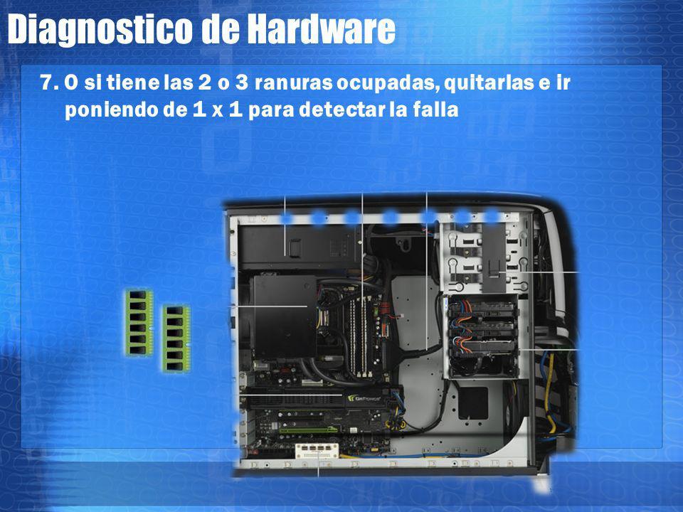 Diagnostico de Hardware 6. Generalmente 2 o 3 bips rapidos indican falla de memoria ram. La cual habrá que cambiar por otra pastilla.