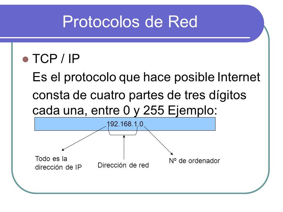 Protocolos de Red TCP / IP Es el protocolo que hace posible Internet consta de cuatro partes de tres dígitos cada una, entre 0 y 255 Ejemplo: 192.168.