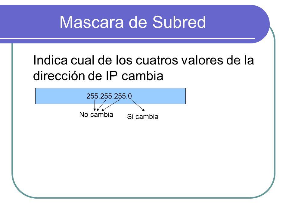 Mascara de Subred Indica cual de los cuatros valores de la dirección de IP cambia 255.255.255.0 No cambia Si cambia