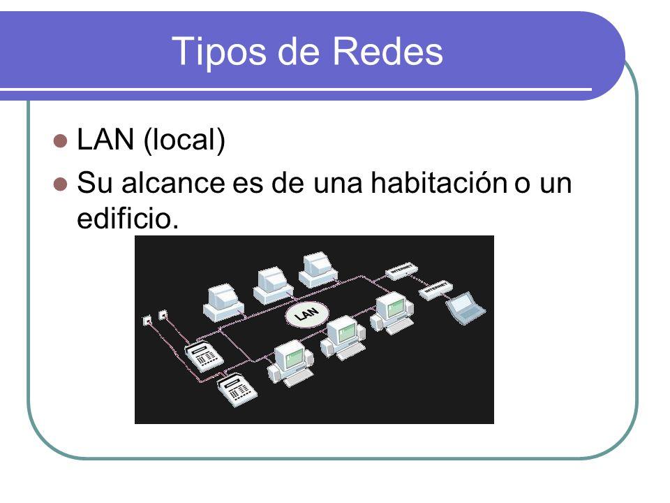 Tipos de Redes LAN (local) Su alcance es de una habitación o un edificio.