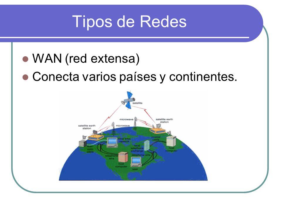 Tipos de Redes WAN (red extensa) Conecta varios países y continentes.