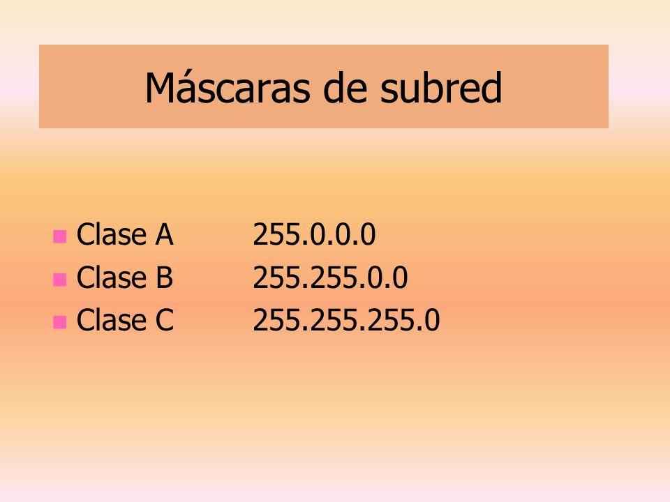 Máscaras de subred Clase A 255.0.0.0 Clase B255.255.0.0 Clase C 255.255.255.0