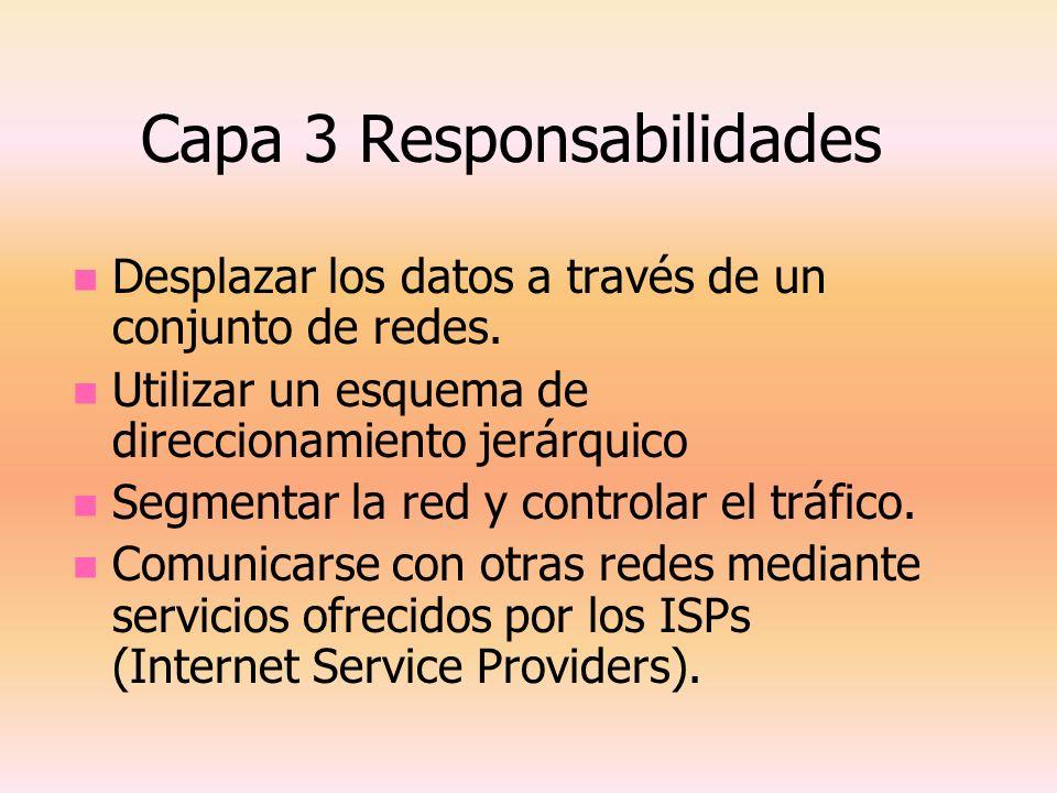 Capa 3 Responsabilidades Desplazar los datos a través de un conjunto de redes. Utilizar un esquema de direccionamiento jerárquico Segmentar la red y c