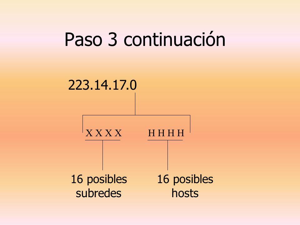 Paso 3 continuación 223.14.17.0 X X H H 16 posibles subredes 16 posibles hosts