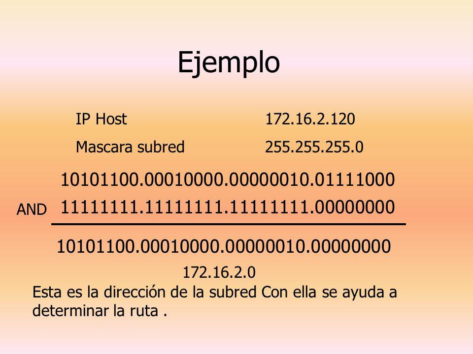 Ejemplo IP Host172.16.2.120 Mascara subred255.255.255.0 10101100.00010000.00000010.01111000 11111111.11111111.11111111.00000000 10101100.00010000.0000