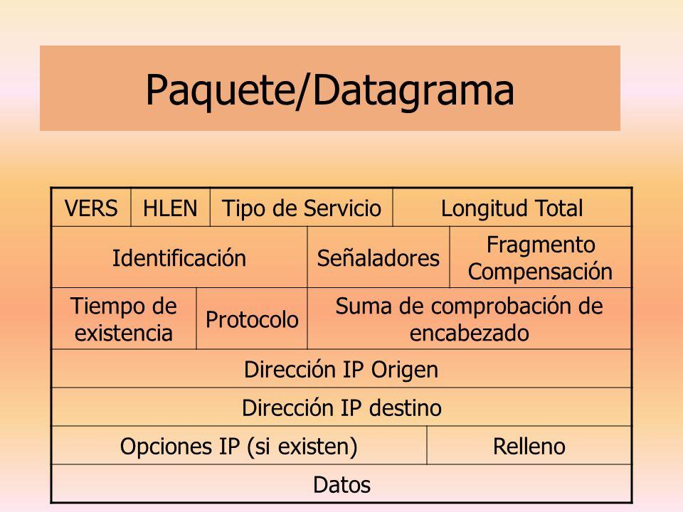 Paquete/Datagrama VERSHLENTipo de ServicioLongitud Total IdentificaciónSeñaladores Fragmento Compensación Tiempo de existencia Protocolo Suma de compr