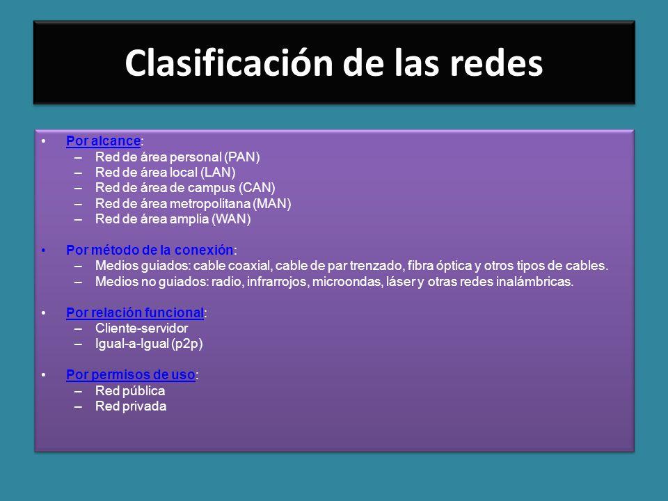 Clasificación de las redes Por alcance:Por alcance –Red de área personal (PAN) –Red de área local (LAN) –Red de área de campus (CAN) –Red de área metr