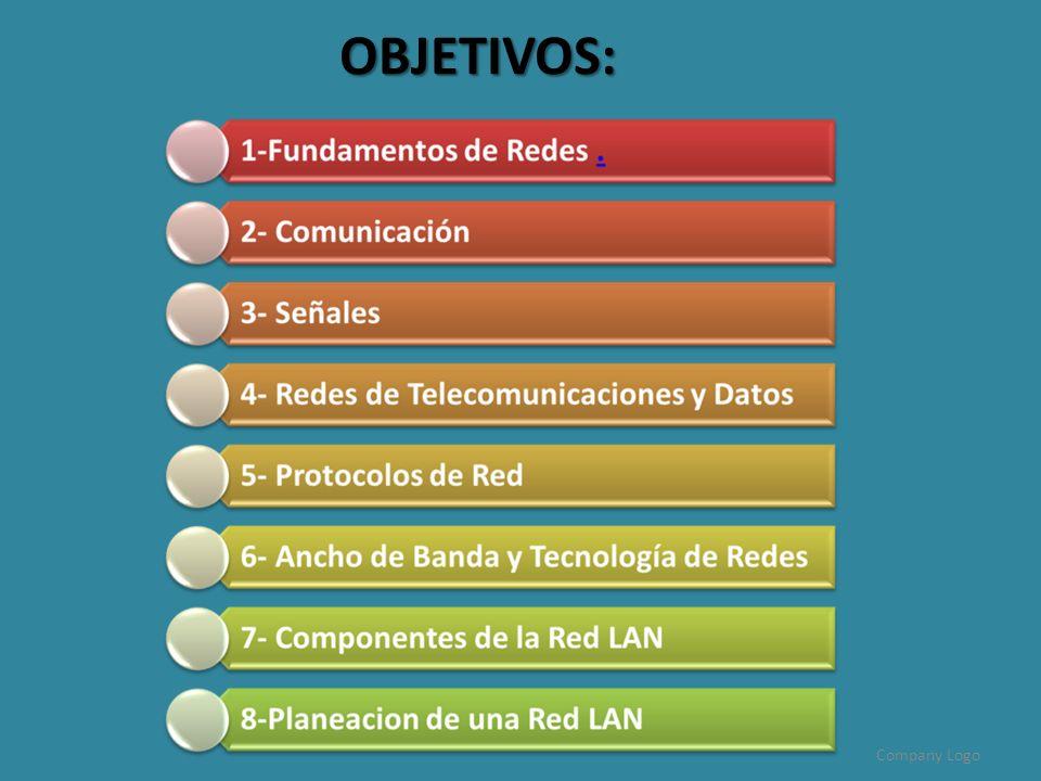 Company Logo OBJETIVOS: