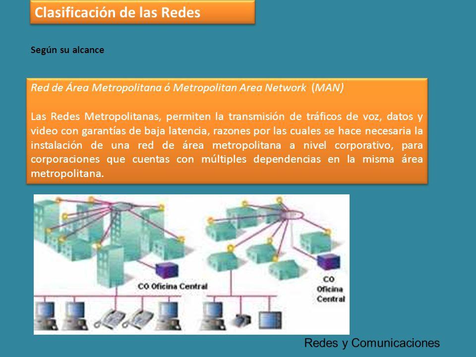 Red de Área Metropolitana ó Metropolitan Area Network (MAN) Las Redes Metropolitanas, permiten la transmisión de tráficos de voz, datos y video con ga
