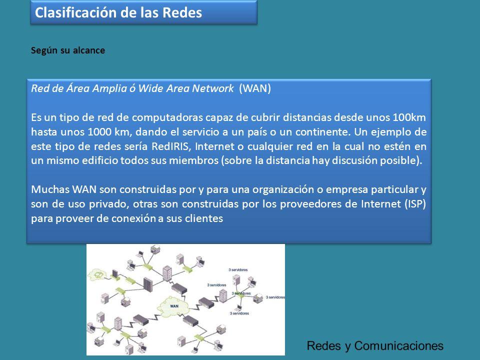 Clasificación de las Redes Red de Área Amplia ó Wide Area Network (WAN) Es un tipo de red de computadoras capaz de cubrir distancias desde unos 100km