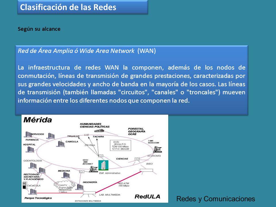 Clasificación de las Redes Red de Área Amplia ó Wide Area Network (WAN) La infraestructura de redes WAN la componen, además de los nodos de conmutació
