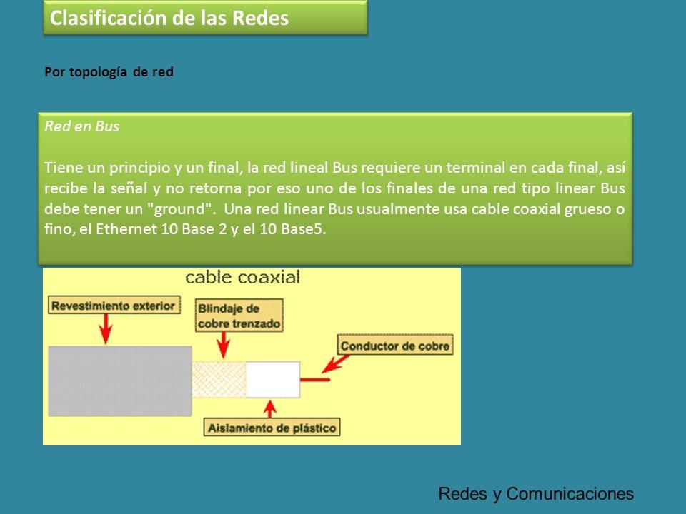 Clasificación de las Redes Red en Bus Tiene un principio y un final, la red lineal Bus requiere un terminal en cada final, así recibe la señal y no re