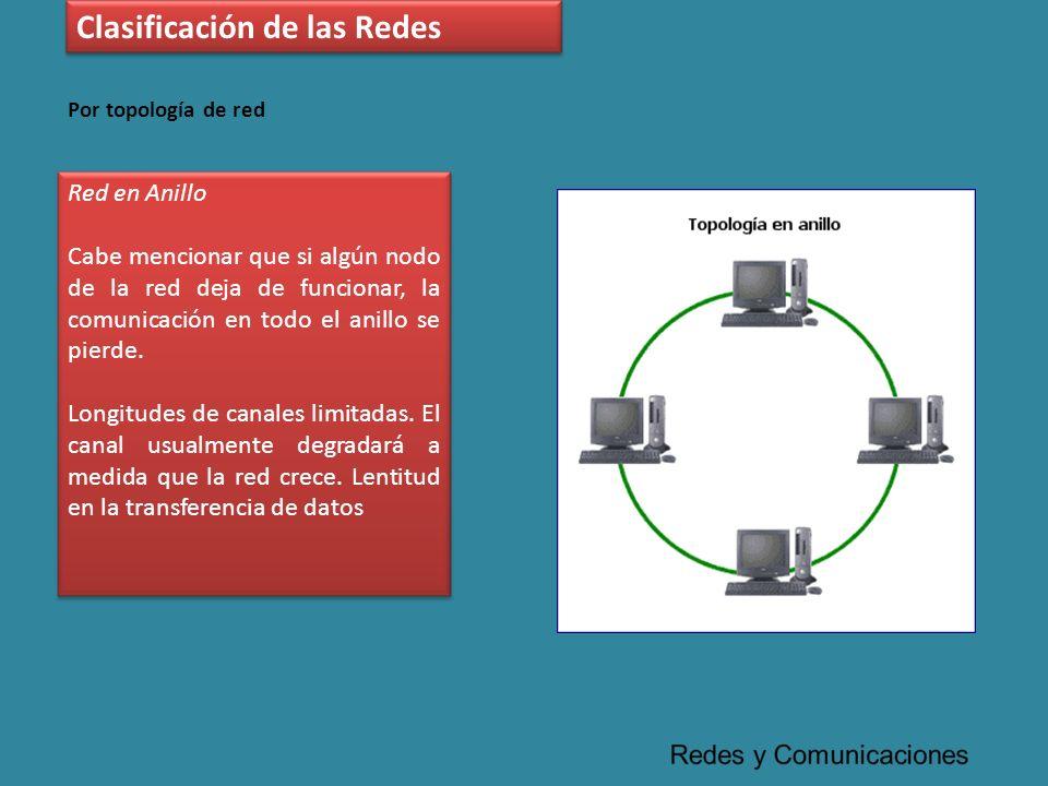 Clasificación de las Redes Red en Anillo Cabe mencionar que si algún nodo de la red deja de funcionar, la comunicación en todo el anillo se pierde. Lo